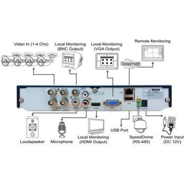 Комплект видеонаблюдения KGuard EL421-2HW212B Фото 3